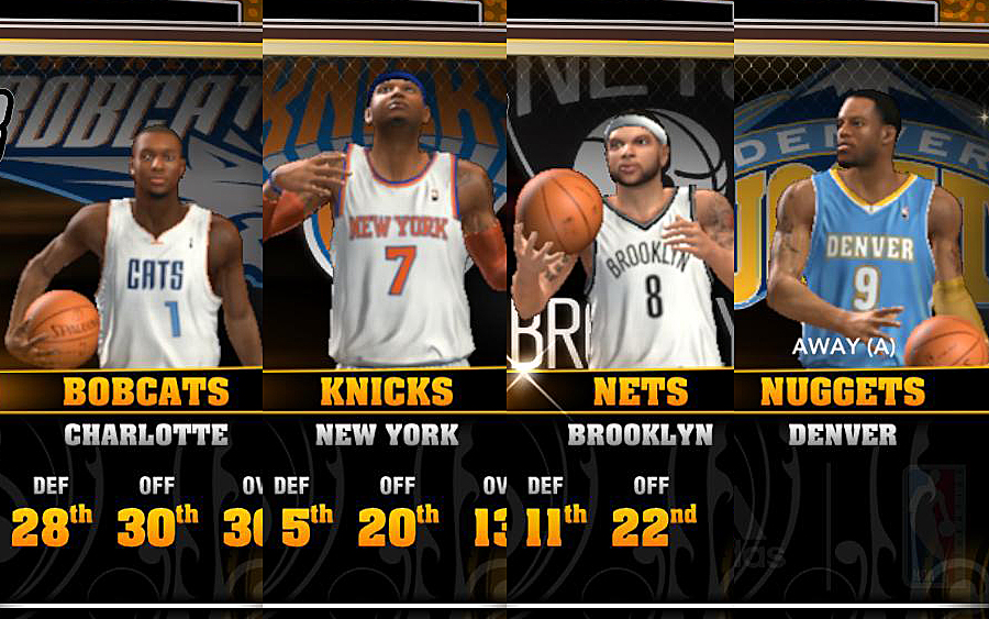 Jersey Roster (12/27/12)