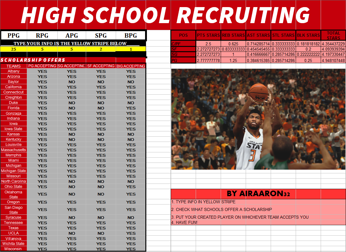 High School Recruiting Spreadsheet